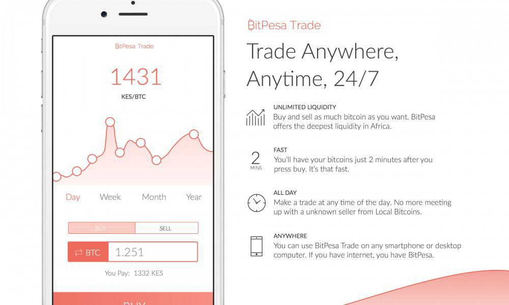 Options trade data
