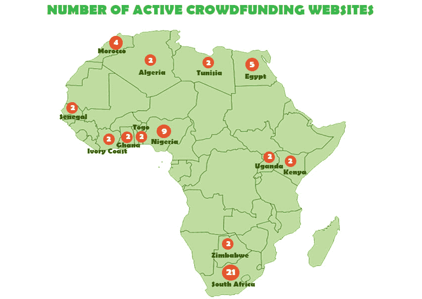 Crowdfunding in Africa is gaining momentum