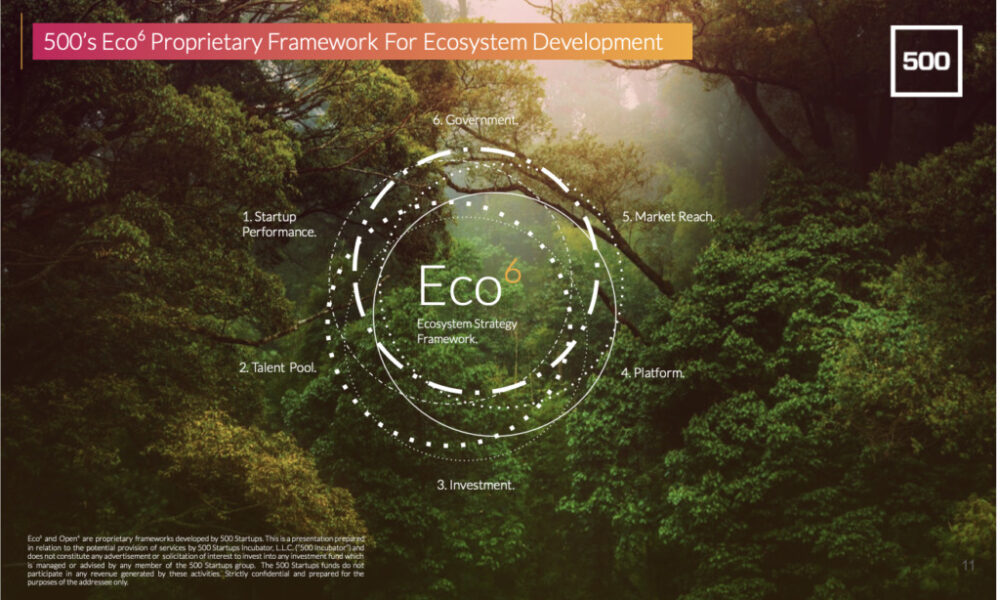 500 Startups Next Ecosystem Hub is Africa